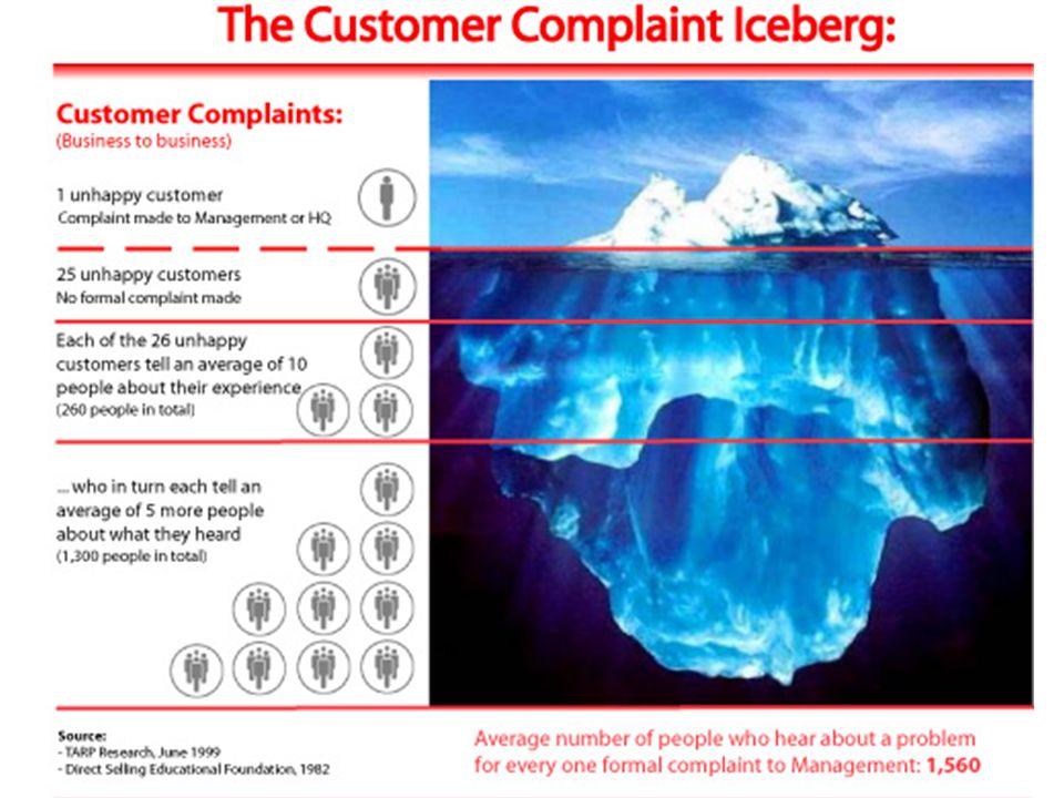 Customer Experience a lojalność 82% firm - liderów rankingu CX ma o 16 pp.