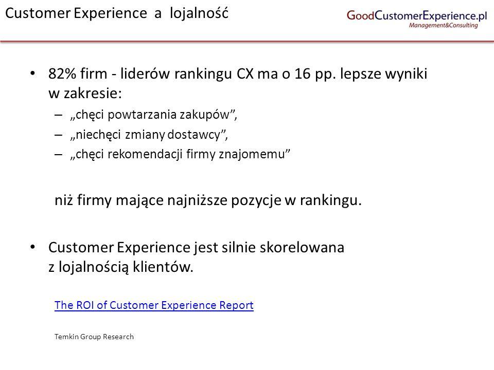Customer Experience a lojalność 82% firm - liderów rankingu CX ma o 16 pp. lepsze wyniki w zakresie: – chęci powtarzania zakupów, – niechęci zmiany do