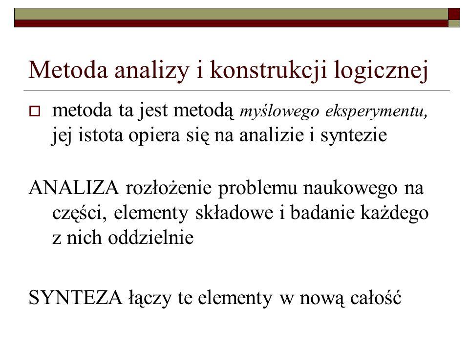 Metoda analizy i konstrukcji logicznej metoda ta jest metodą myślowego eksperymentu, jej istota opiera się na analizie i syntezie ANALIZA rozłożenie p
