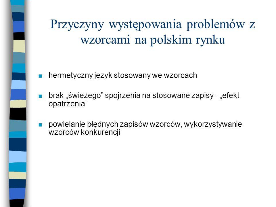 Przyczyny występowania problemów z wzorcami na polskim rynku n hermetyczny język stosowany we wzorcach n brak świeżego spojrzenia na stosowane zapisy