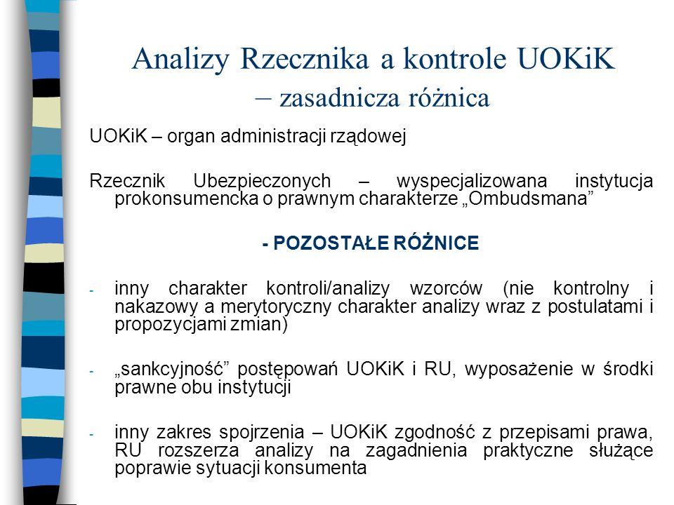 Analizy Rzecznika a kontrole UOKiK – zasadnicza różnica UOKiK – organ administracji rządowej Rzecznik Ubezpieczonych – wyspecjalizowana instytucja pro