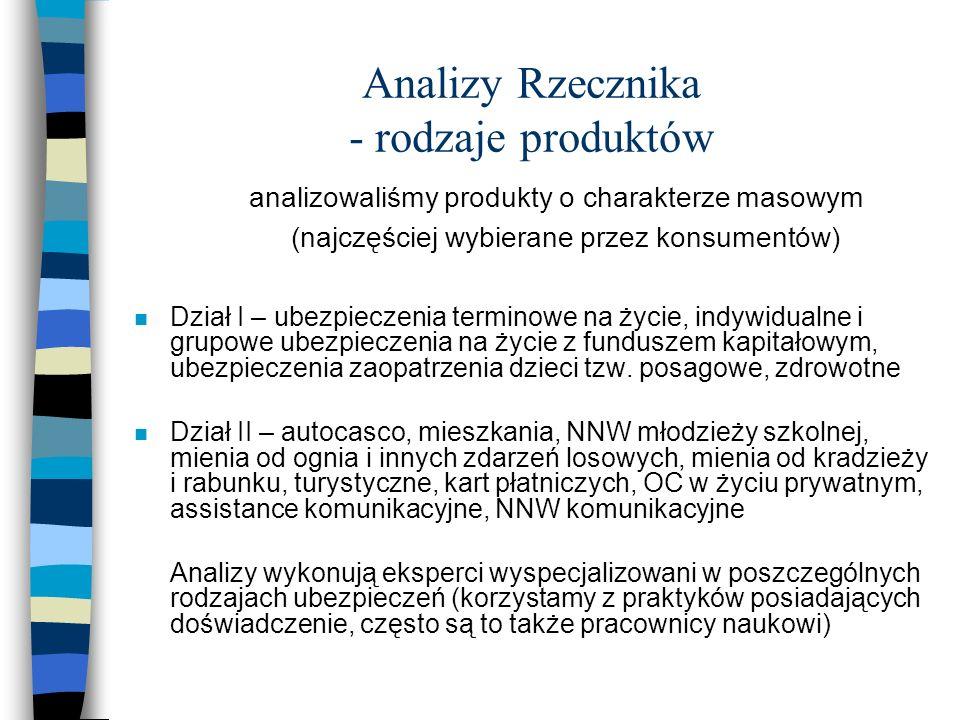 Analizy Rzecznika - rodzaje produktów analizowaliśmy produkty o charakterze masowym (najczęściej wybierane przez konsumentów) n Dział I – ubezpieczeni