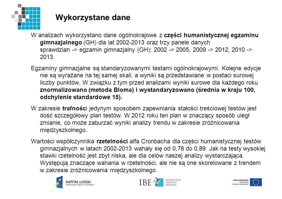 Wykorzystane dane W analizach wykorzystano dane ogólnokrajowe z części humanistycznej egzaminu gimnazjalnego (GH) dla lat 2002-2013 oraz trzy panele danych sprawdzian -> egzamin gimnazjalny (GH): 2002 -> 2005, 2009 -> 2012, 2010 -> 2013.