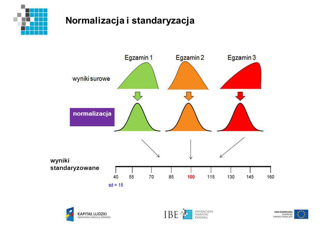 Normalizacja i standaryzacja normalizacja wyniki standaryzowane