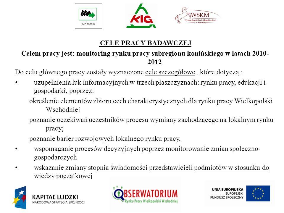 CELE PRACY BADAWCZEJ Celem pracy jest: monitoring rynku pracy subregionu konińskiego w latach 2010- 2012 Do celu głównego pracy zostały wyznaczone cel