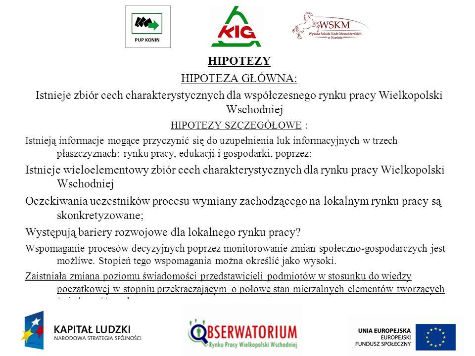 HIPOTEZY HIPOTEZA GŁÓWNA: Istnieje zbiór cech charakterystycznych dla współczesnego rynku pracy Wielkopolski Wschodniej HIPOTEZY SZCZEGÓŁOWE : Istniej