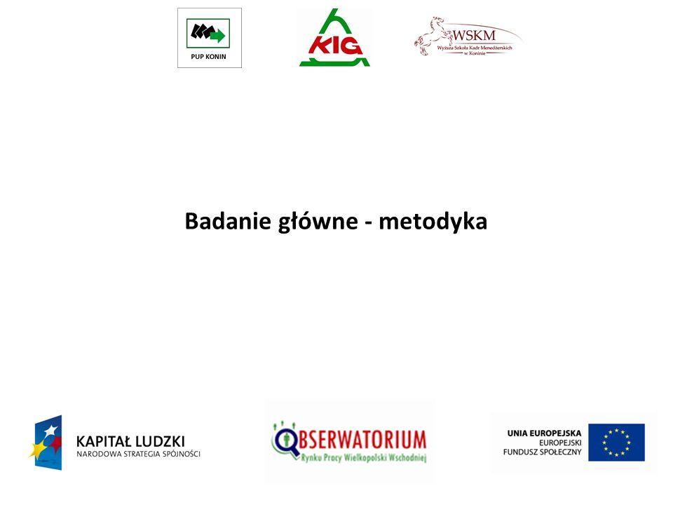 CELE PRACY BADAWCZEJ Celem pracy jest: monitoring rynku pracy subregionu konińskiego w latach 2010- 2012 Do celu głównego pracy zostały wyznaczone cele szczegółowe, które dotyczą : uzupełnienia luk informacyjnych w trzech płaszczyznach: rynku pracy, edukacji i gospodarki, poprzez: określenie elementów zbioru cech charakterystycznych dla rynku pracy Wielkopolski Wschodniej poznanie oczekiwań uczestników procesu wymiany zachodzącego na lokalnym rynku pracy; poznanie barier rozwojowych lokalnego rynku pracy, wspomaganie procesów decyzyjnych poprzez monitorowanie zmian społeczno- gospodarczych wskazanie zmiany stopnia świadomości przedstawicieli podmiotów w stosunku do wiedzy początkowej
