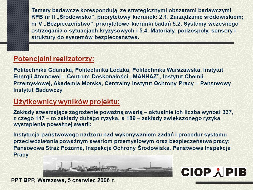 Potencjalni realizatorzy: Politechnika Gdańska, Politechnika Łódzka, Politechnika Warszawska, Instytut Energii Atomowej – Centrum Doskonałości MANHAZ,