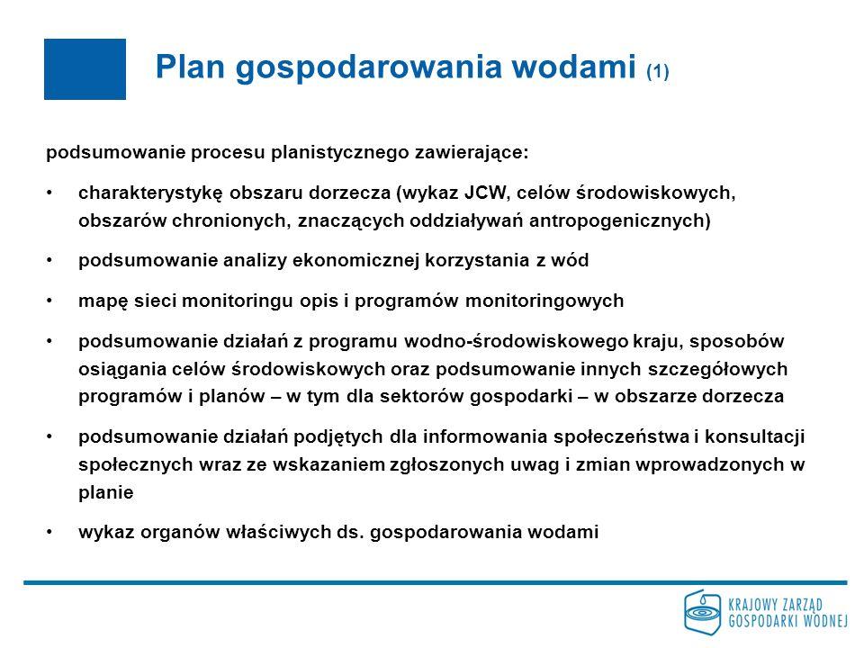 Plan gospodarowania wodami (1) podsumowanie procesu planistycznego zawierające: charakterystykę obszaru dorzecza (wykaz JCW, celów środowiskowych, obs