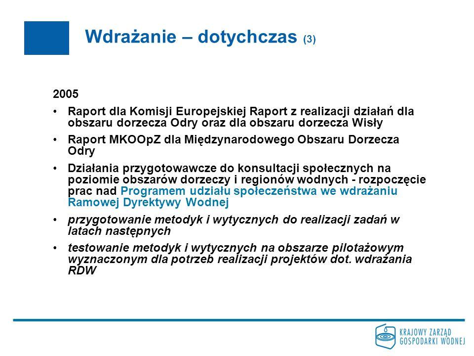Wdrażanie – dotychczas (3) 2005 Raport dla Komisji Europejskiej Raport z realizacji działań dla obszaru dorzecza Odry oraz dla obszaru dorzecza Wisły