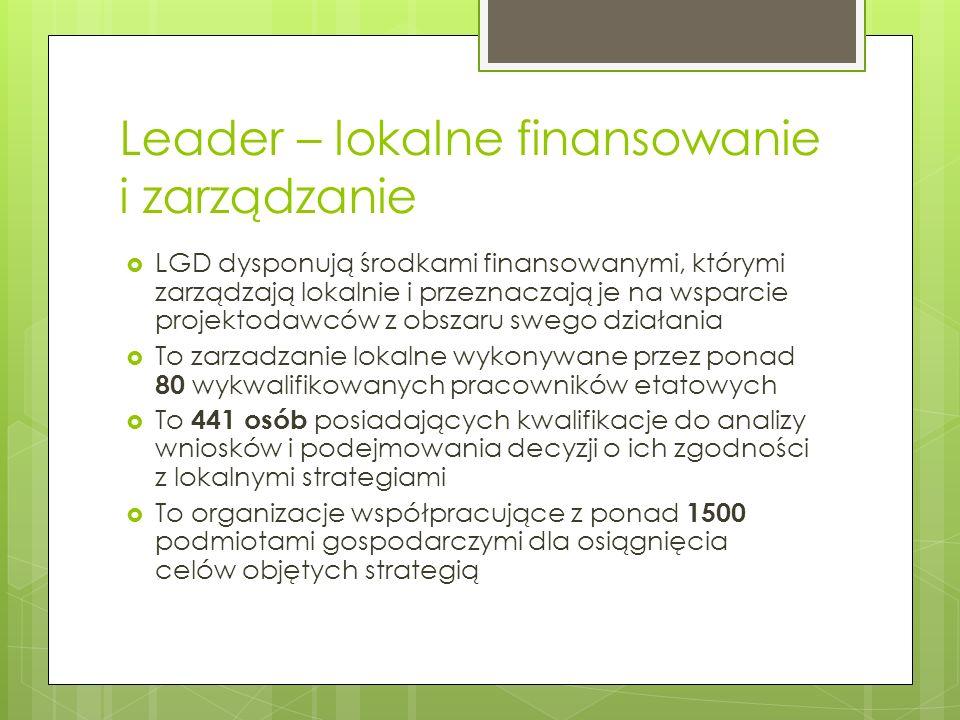 Leader – podejście terytorialne Działaniami objęty jest spójny pod względem geograficznym, gospodarczym, historycznym, kulturowym i przyrodniczym obsz