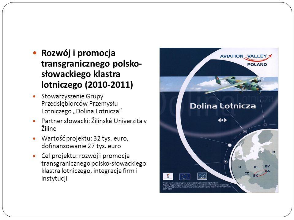 Rozwój i promocja transgranicznego polsko- słowackiego klastra lotniczego (2010-2011) Stowarzyszenie Grupy Przedsiębiorców Przemysłu Lotniczego Dolina Lotnicza Partner słowacki: Žilinská Univerzita v Žiline Wartość projektu: 32 tys.