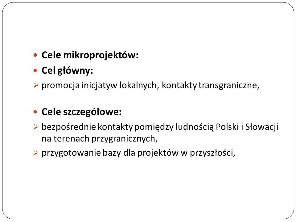 Cele mikroprojektów: Cel główny: promocja inicjatyw lokalnych, kontakty transgraniczne, Cele szczegółowe: bezpośrednie kontakty pomiędzy ludnością Polski i Słowacji na terenach przygranicznych, przygotowanie bazy dla projektów w przyszłości,