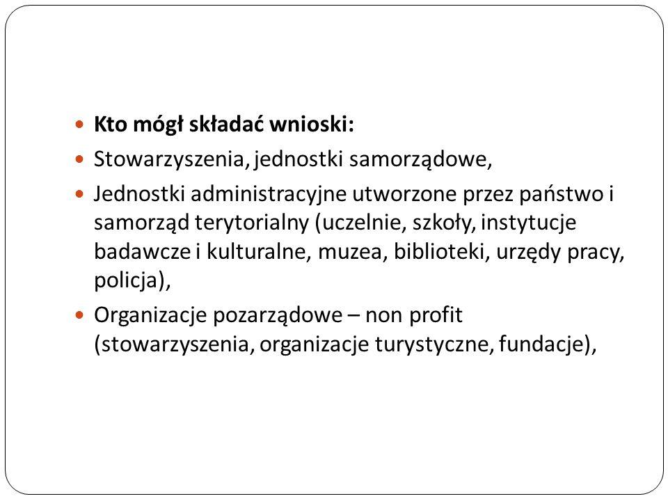 Obowiązki po stronie wnioskodawcy: Charakter niedochodowy Partner po stronie słowackiej Stabilne źródło finansowania – realizacja celów projektu Odpowiedzialność za przygotowanie i zarządzanie projektem