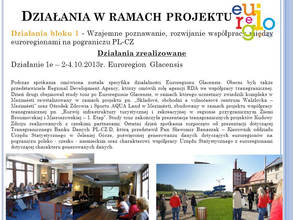 Działania bloku 1 - Wzajemne poznawanie, rozwijanie współpracy między euroregionami na pograniczu PL-CZ Działania zrealizowane Działanie 1e – 2-4.10.2