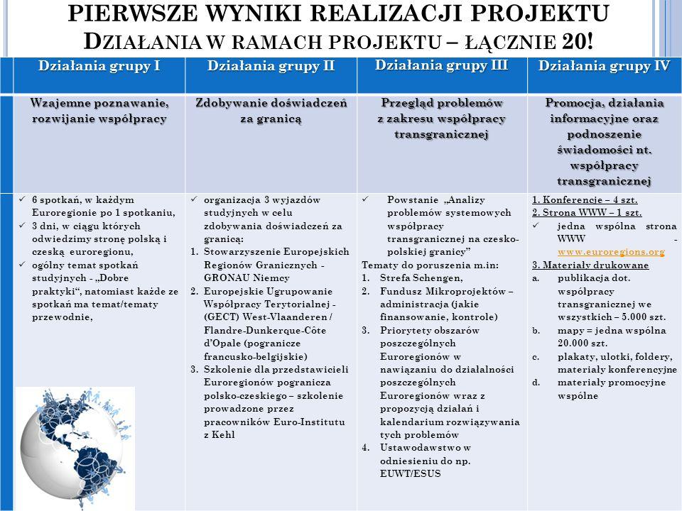 Działania bloku 1 - Wzajemne poznawanie, rozwijanie współpracy między euroregionami na pograniczu PL-CZ Działania zrealizowane Działanie 1a – 20-22.06.2012r.