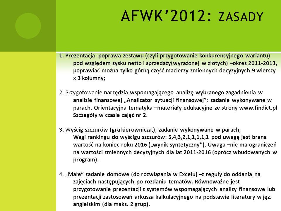 AFWK2012: ZASADY 1. Prezentacja -poprawa zestawu (czyli przygotowanie konkurencyjnego wariantu) pod względem zysku netto i sprzedaży(wyrażonej w złoty