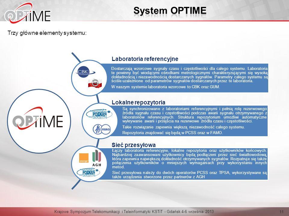 Trzy główne elementy systemu: Krajowe Sympozjum Telekomunikacji i Teleinformatyki KSTiT - Gdańsk 4-6 września 2013 11 Dostarczają wzorcowe sygnały czasu i częstotliwości dla całego systemu.