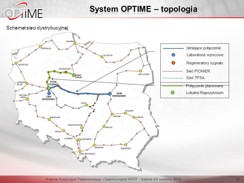 Schemat sieci dystrybucyjnej: Krajowe Sympozjum Telekomunikacji i Teleinformatyki KSTiT - Gdańsk 4-6 września 2013 12 Istniejące połączenie Laboratori