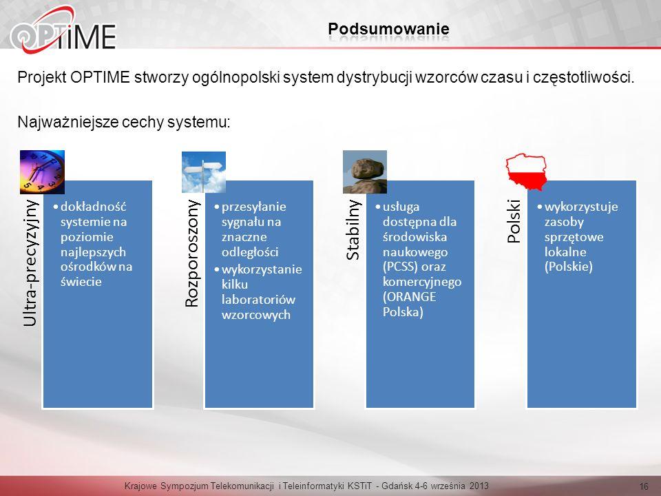 Projekt OPTIME stworzy ogólnopolski system dystrybucji wzorców czasu i częstotliwości. Najważniejsze cechy systemu: Krajowe Sympozjum Telekomunikacji