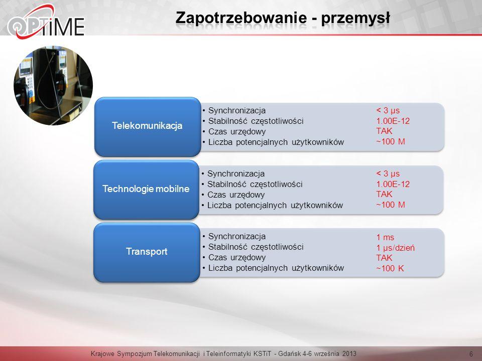 Krajowe Sympozjum Telekomunikacji i Teleinformatyki KSTiT - Gdańsk 4-6 września 2013 6 Synchronizacja Stabilność częstotliwości Czas urzędowy Liczba potencjalnych użytkowników Telekomunikacja Synchronizacja Stabilność częstotliwości Czas urzędowy Liczba potencjalnych użytkowników Technologie mobilne Synchronizacja Stabilność częstotliwości Czas urzędowy Liczba potencjalnych użytkowników Transport < 3 µs 1.00E-12 TAK ~100 M < 3 µs 1.00E-12 TAK ~100 M 1 ms 1 µs/dzień TAK ~100 K