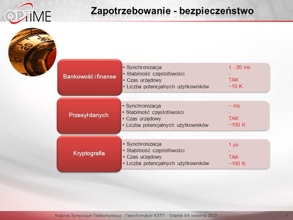 Krajowe Sympozjum Telekomunikacji i Teleinformatyki KSTiT - Gdańsk 4-6 września 2013 7 Synchronizacja Stabilność częstotliwości Czas urzędowy Liczba p
