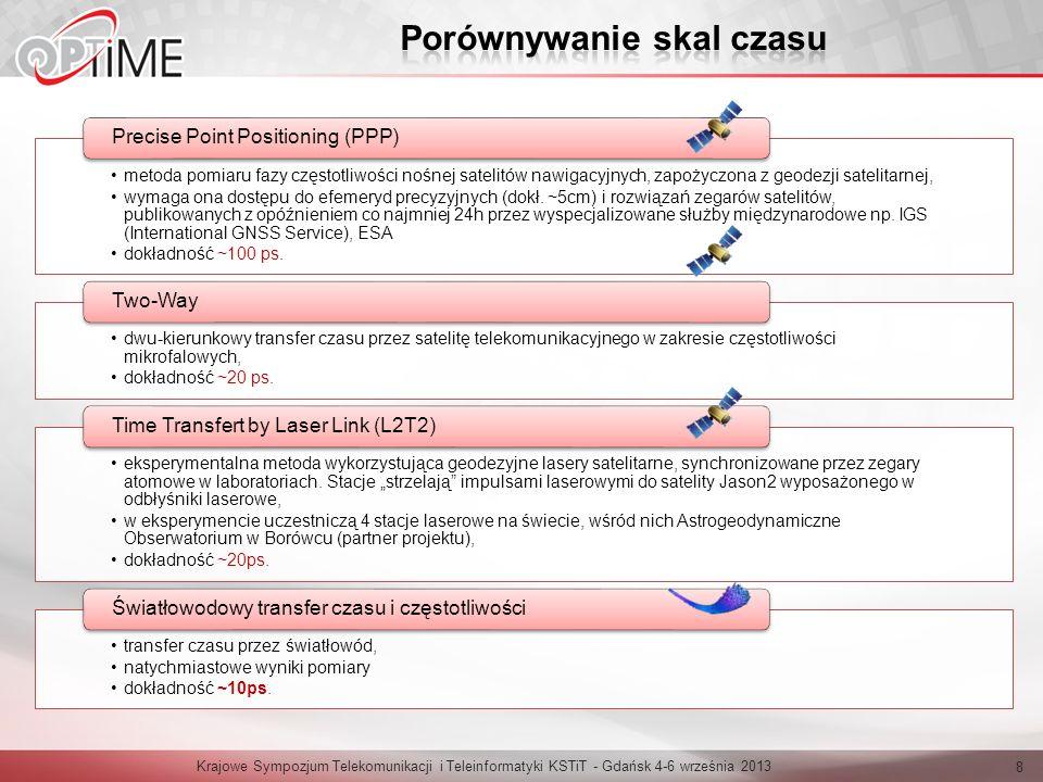 Krajowe Sympozjum Telekomunikacji i Teleinformatyki KSTiT - Gdańsk 4-6 września 2013 8 metoda pomiaru fazy częstotliwości nośnej satelitów nawigacyjnych, zapożyczona z geodezji satelitarnej, wymaga ona dostępu do efemeryd precyzyjnych (dokł.
