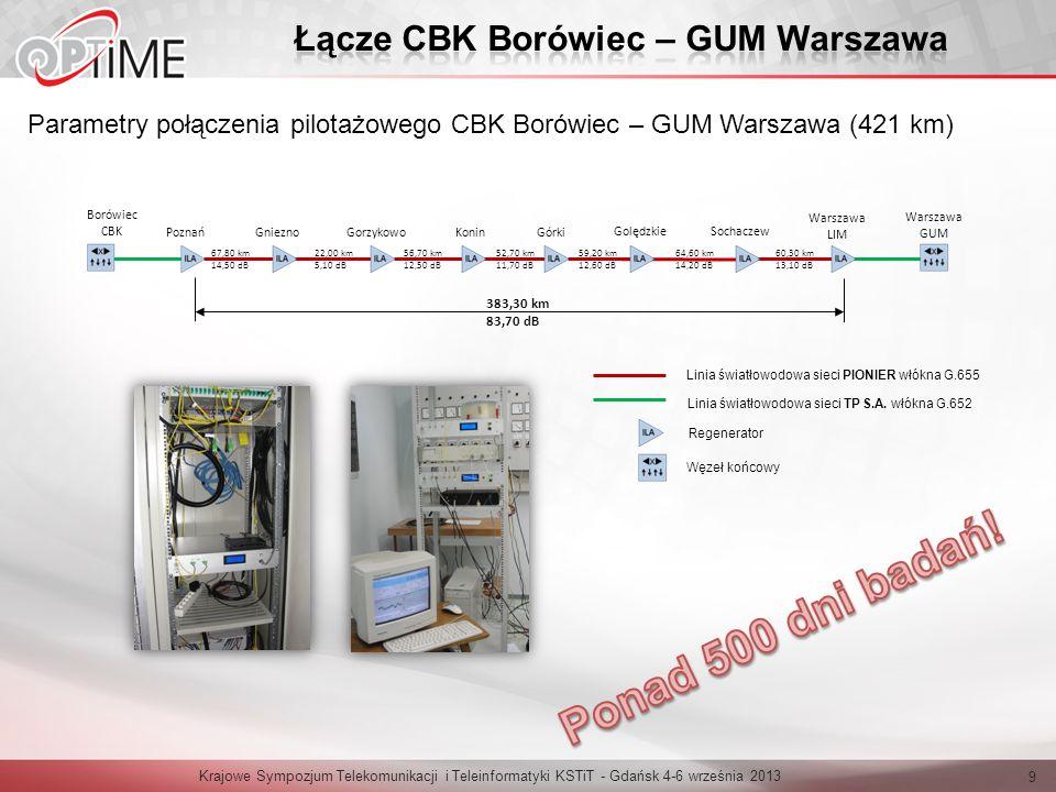 Parametry połączenia pilotażowego CBK Borówiec – GUM Warszawa (421 km) Krajowe Sympozjum Telekomunikacji i Teleinformatyki KSTiT - Gdańsk 4-6 września