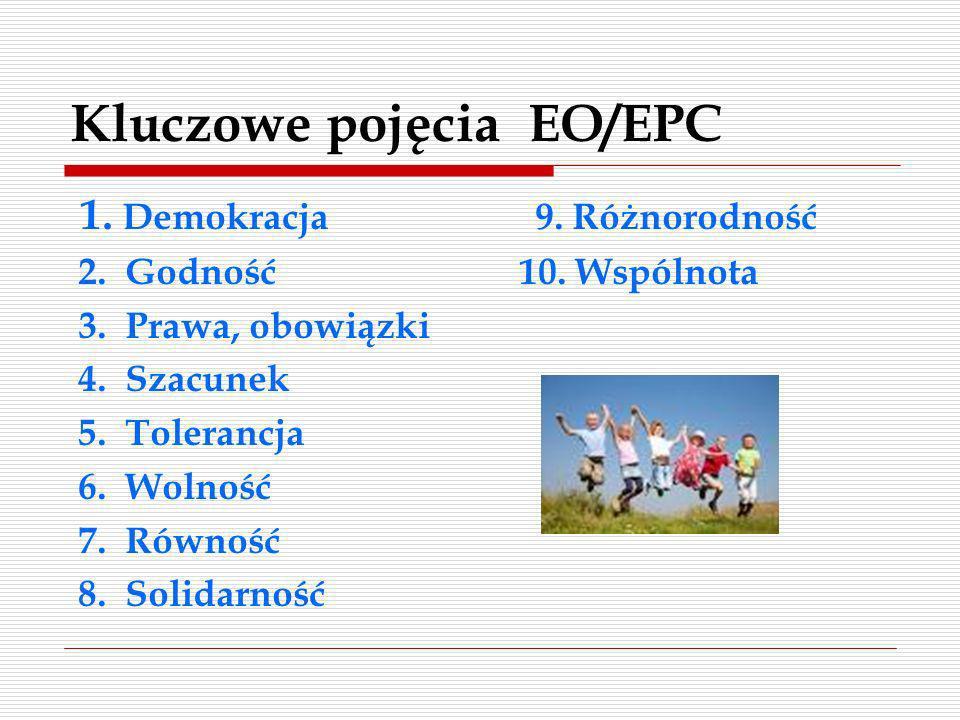 Kluczowe pojęcia EO/EPC 1. Demokracja 9. Różnorodność 2. Godność 10. Wspólnota 3. Prawa, obowiązki 4. Szacunek 5. Tolerancja 6. Wolność 7. Równość 8.