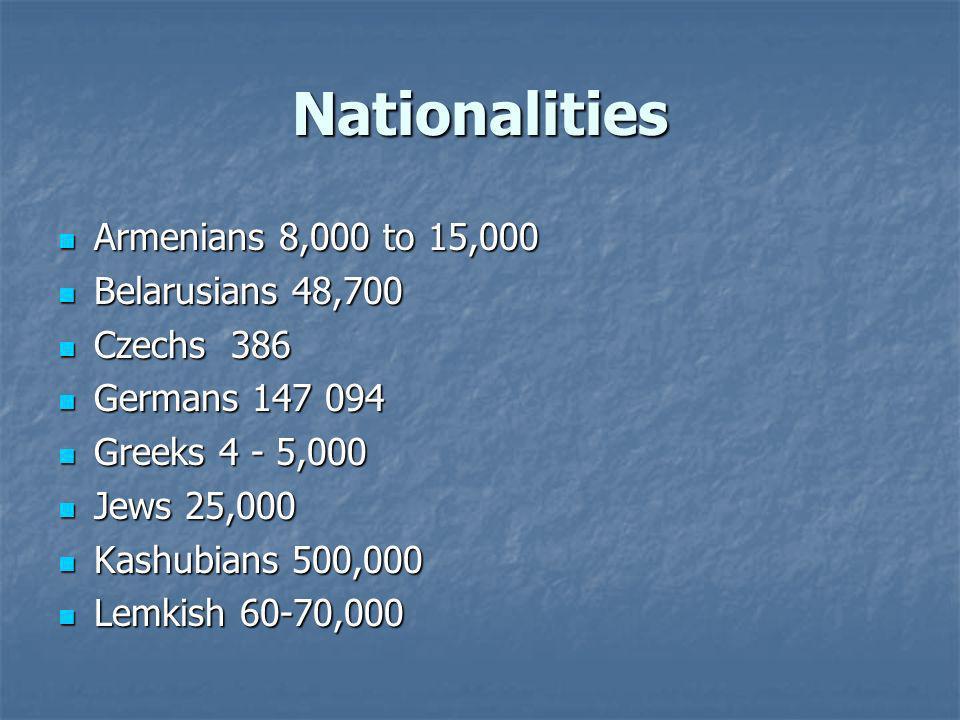 Nationalities Armenians 8,000 to 15,000 Armenians 8,000 to 15,000 Belarusians 48,700 Belarusians 48,700 Czechs 386 Czechs 386 Germans 147 094 Germans 147 094 Greeks 4 - 5,000 Greeks 4 - 5,000 Jews 25,000 Jews 25,000 Kashubians 500,000 Kashubians 500,000 Lemkish 60-70,000 Lemkish 60-70,000