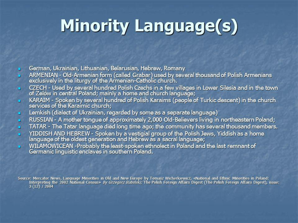 Minority Language(s) German, Ukrainian, Lithuanian, Belarusian, Hebrew, Romany German, Ukrainian, Lithuanian, Belarusian, Hebrew, Romany ARMENIAN - Ol