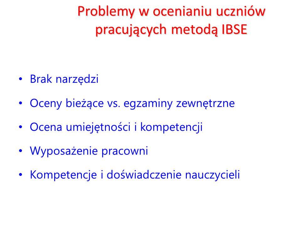 Problemy w ocenianiu uczniów pracujących metodą IBSE Brak narzędzi Oceny bieżące vs. egzaminy zewnętrzne Ocena umiejętności i kompetencji Wyposażenie