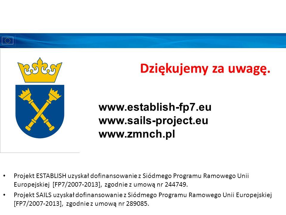 Projekt ESTABLISH uzyskał dofinansowanie z Siódmego Programu Ramowego Unii Europejskiej [FP7/2007-2013], zgodnie z umową nr 244749. Projekt SAILS uzys