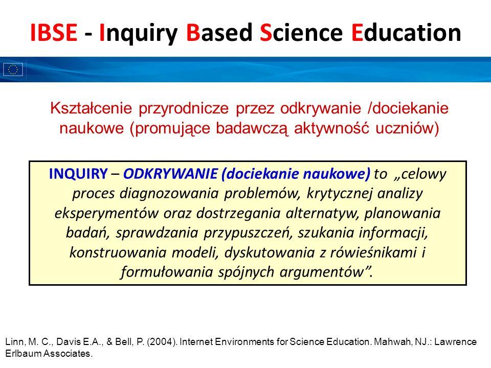Linn, M. C., Davis E.A., & Bell, P. (2004). Internet Environments for Science Education. Mahwah, NJ.: Lawrence Erlbaum Associates. INQUIRY – ODKRYWANI