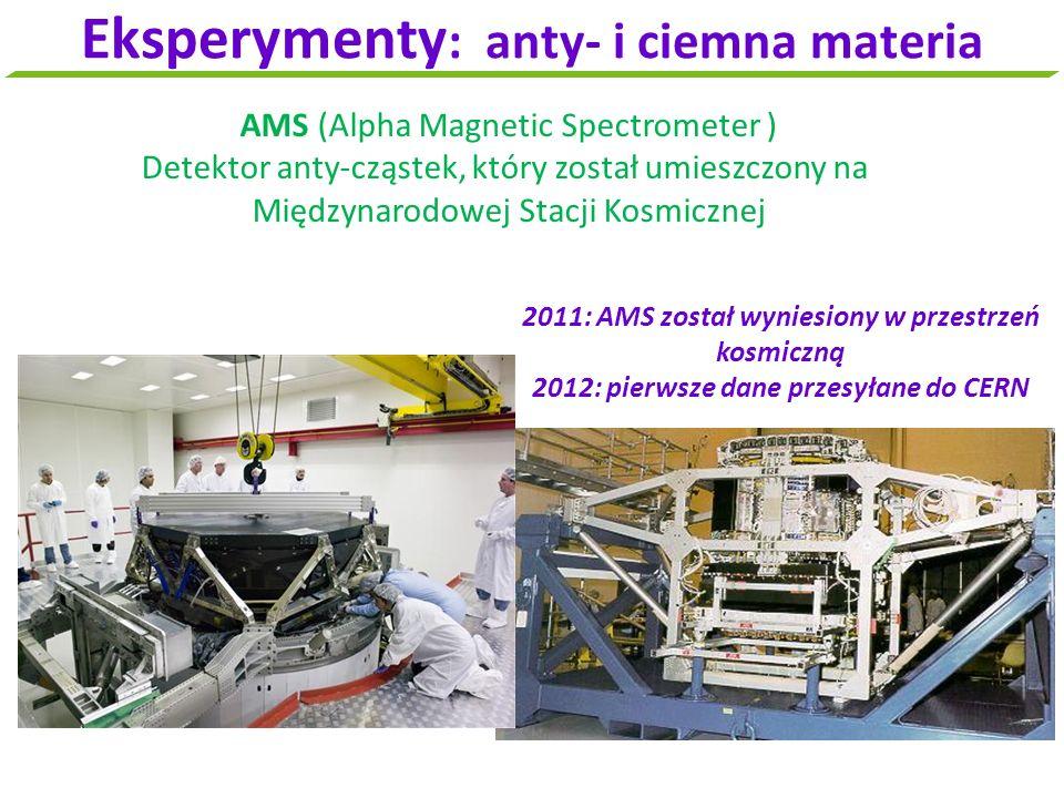 Eksperymenty : anty- i ciemna materia AMS (Alpha Magnetic Spectrometer ) Detektor anty-cząstek, który został umieszczony na Międzynarodowej Stacji Kos