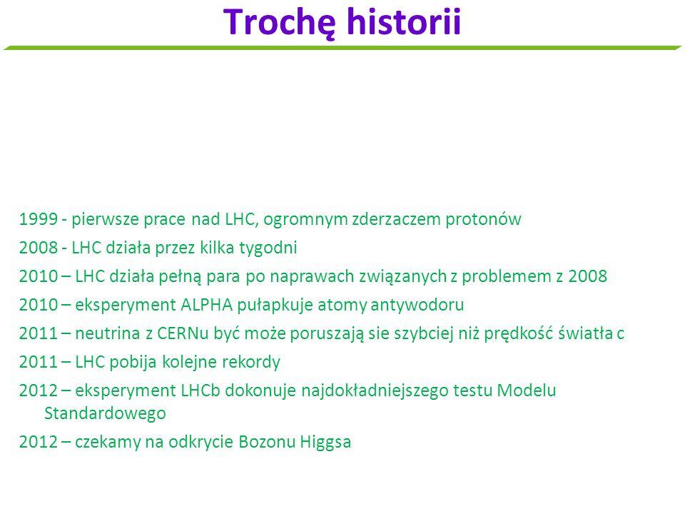 1999 - pierwsze prace nad LHC, ogromnym zderzaczem protonów 2008 - LHC działa przez kilka tygodni 2010 – LHC działa pełną para po naprawach związanych
