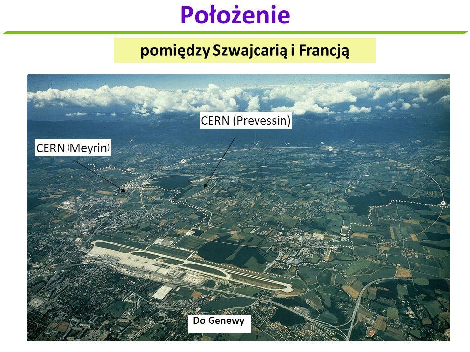 pomiędzy Szwajcarią i Francją Położenie CERN ( Meyrin ) CERN (Prevessin) Do Genewy