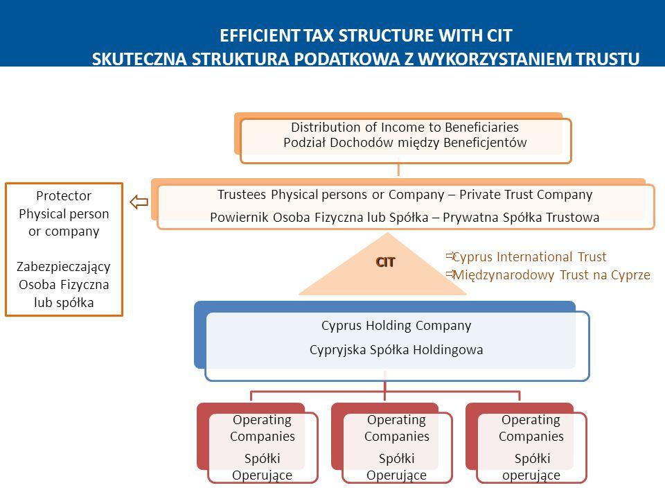 EFFICIENT TAX STRUCTURE WITH CIT SKUTECZNA STRUKTURA PODATKOWA Z WYKORZYSTANIEM TRUSTU Cyprus Holding Company Cypryjska Spółka Holdingowa Operating Co