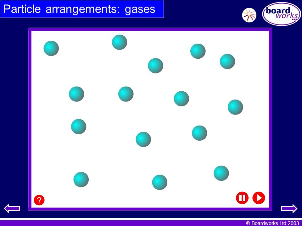 © Boardworks Ltd 2003 Particle arrangements: gases
