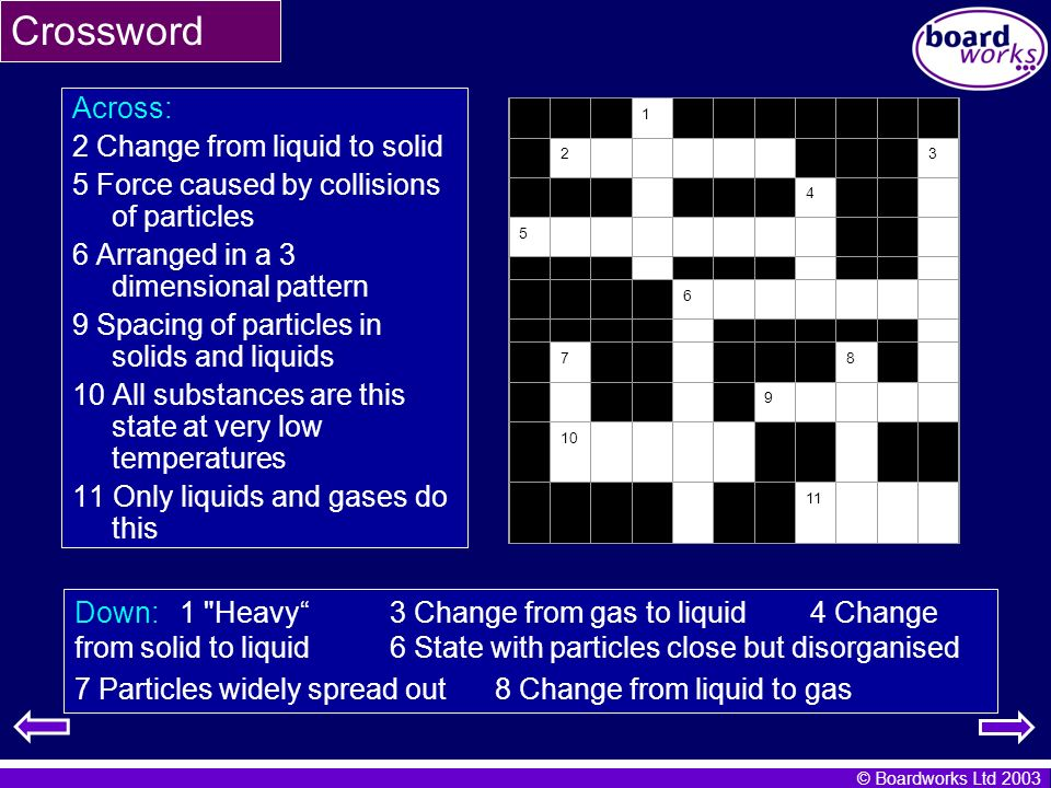 © Boardworks Ltd 2003 Crossword Across: 2 Change from liquid to solid 5 Force caused by collisions of particles 6 Arranged in a 3 dimensional pattern