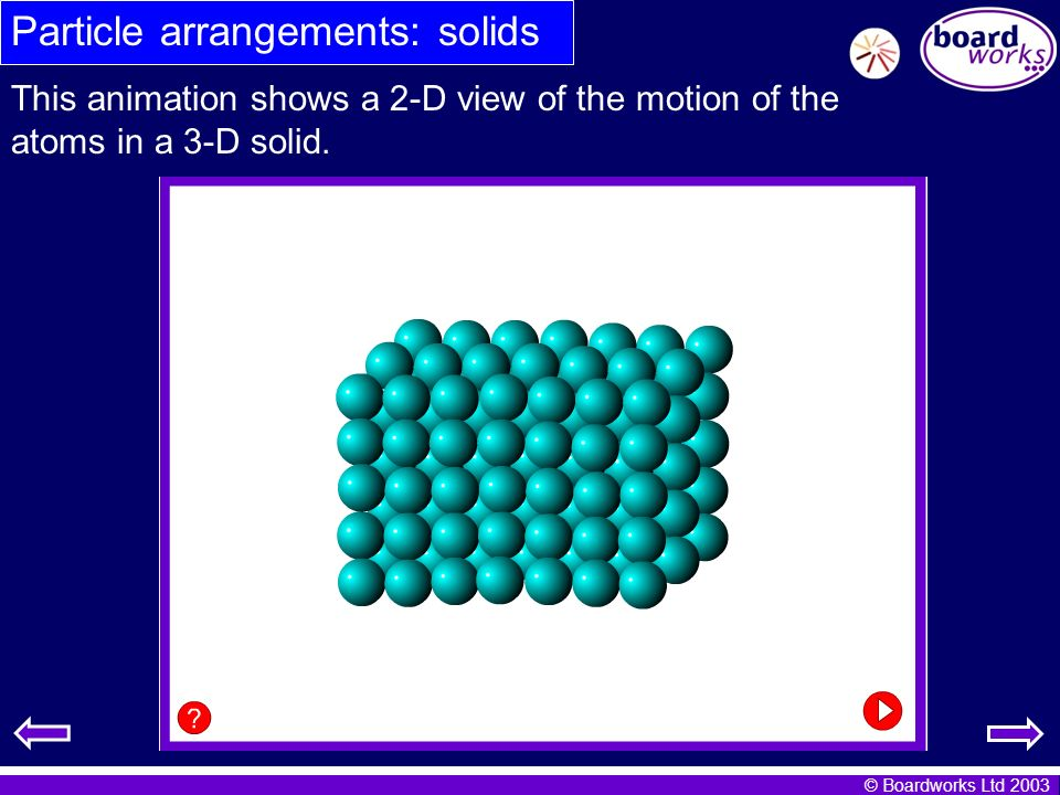 © Boardworks Ltd 2003 Particle arrangements: solids This animation shows a 2-D view of the motion of the atoms in a 3-D solid.
