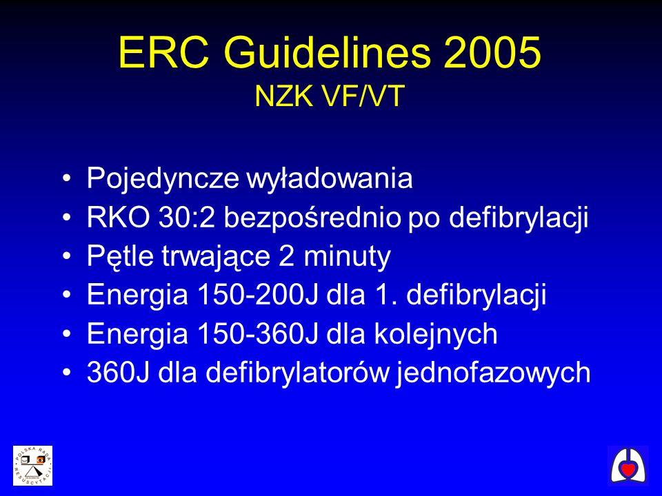 ERC Guidelines 2005 NZK VF/VT Pojedyncze wyładowania RKO 30:2 bezpośrednio po defibrylacji Pętle trwające 2 minuty Energia 150-200J dla 1. defibrylacj