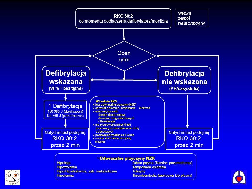 RKO 30:2 do momentu podłączenia defibrylatora/monitora Oceń rytm Defibrylacja wskazana (VF/VT bez tętna) Defibrylacja nie wskazana (PEA/asystolia) 1 D