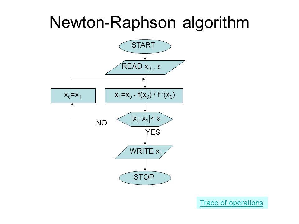 Newton-Raphson algorithm READ x 0, ε START STOP x 1 =x 0 - f(x 0 ) / f (x 0 ) |x 0 -x 1 |< ε WRITE x 1 YES NO Trace of operations x0=x1x0=x1
