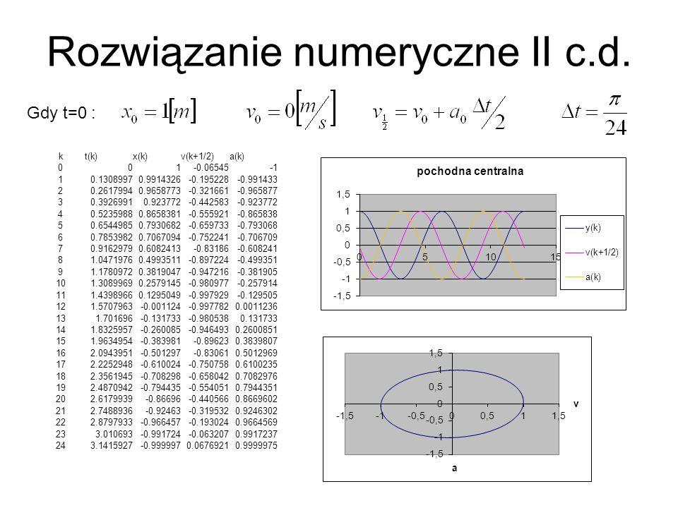 Rozwiązanie numeryczne II c.d.