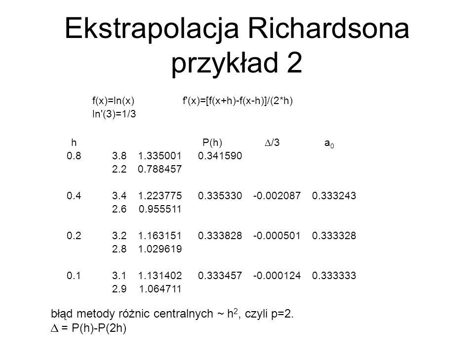 Ekstrapolacja Richardsona przykład 2 f(x)=ln(x)f (x)=[f(x+h)-f(x-h)]/(2*h) ln (3)=1/3 hP(h) /3 a0a0 0.83.81.3350010.341590 2.20.788457 0.43.41.2237750.335330-0.0020870.333243 2.60.955511 0.23.21.1631510.333828-0.0005010.333328 2.81.029619 0.13.11.1314020.333457-0.0001240.333333 2.91.064711 błąd metody różnic centralnych h 2, czyli p=2.