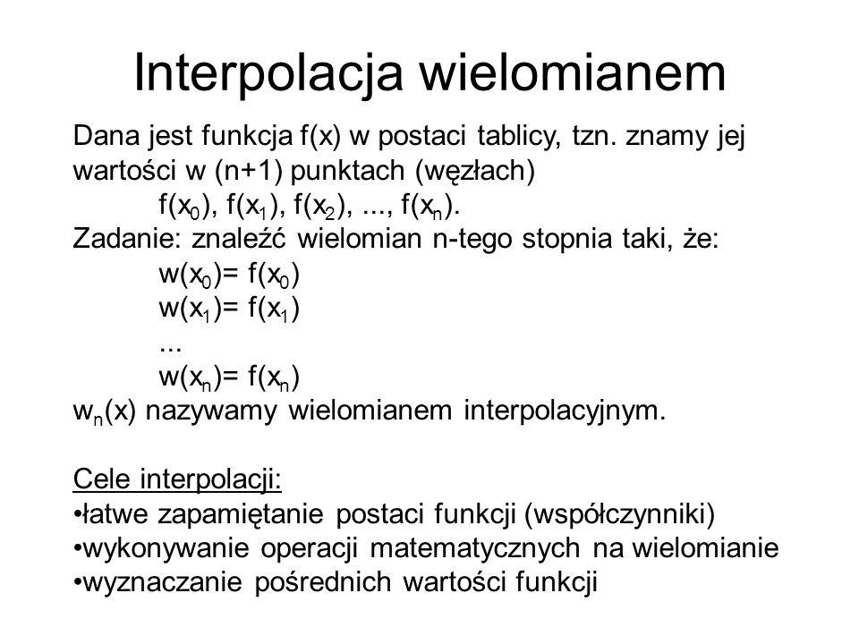 Interpolacja wielomianem Dana jest funkcja f(x) w postaci tablicy, tzn.