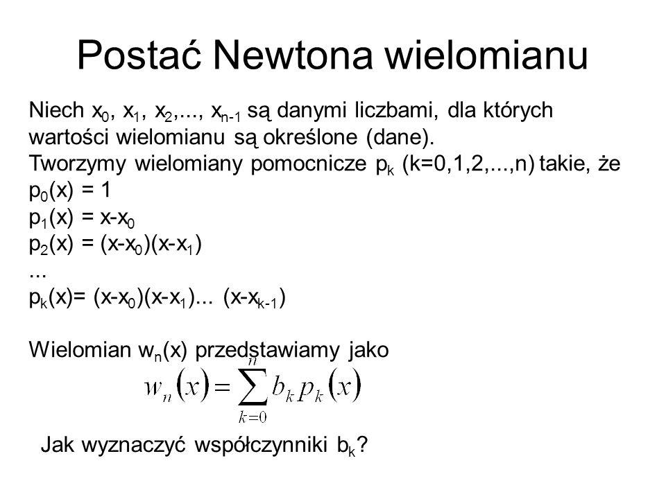 Postać Newtona wielomianu Niech x 0, x 1, x 2,..., x n-1 są danymi liczbami, dla których wartości wielomianu są określone (dane).