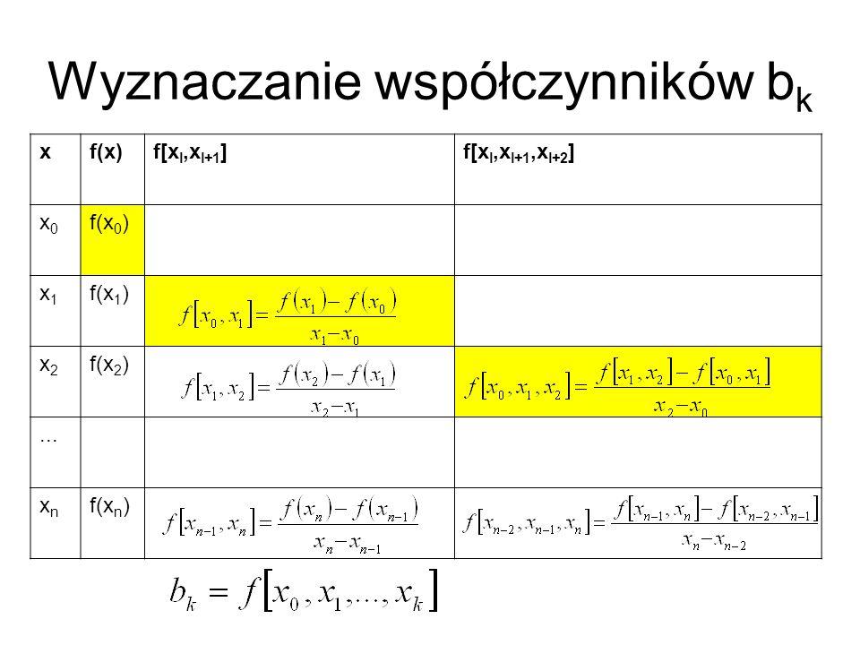 Wyznaczanie współczynników b k xf(x)f[x l,x l+1 ]f[x l,x l+1,x l+2 ] x0x0 f(x 0 ) x1x1 f(x 1 ) x2x2 f(x 2 )...