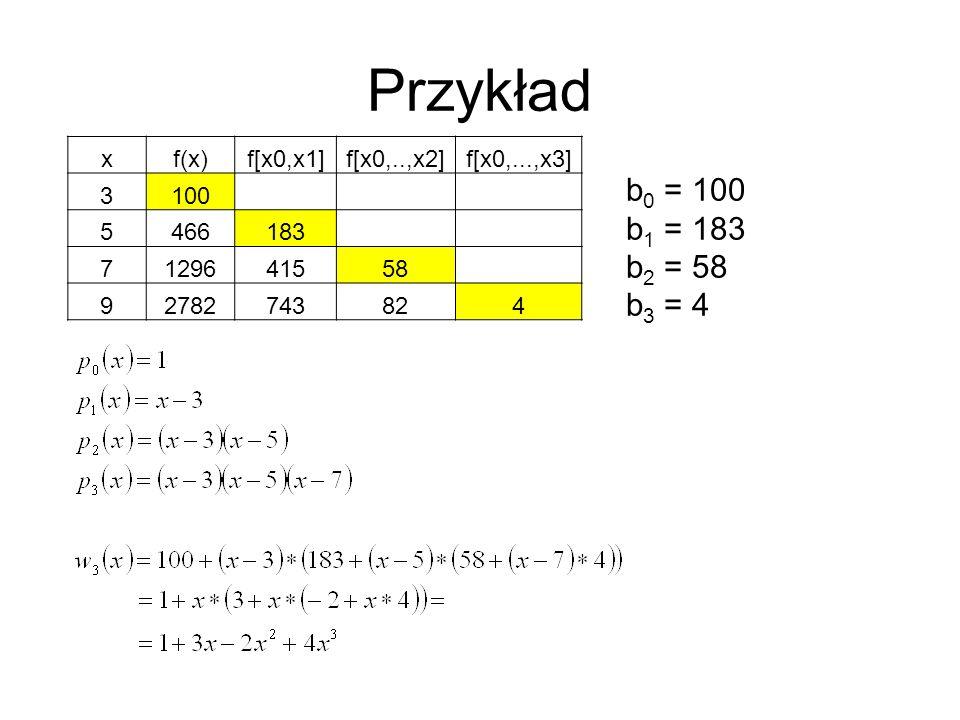 Przykład xf(x)f[x0,x1]f[x0,..,x2]f[x0,...,x3] 3100 5466183 7129641558 92782743824 b 0 = 100 b 1 = 183 b 2 = 58 b 3 = 4